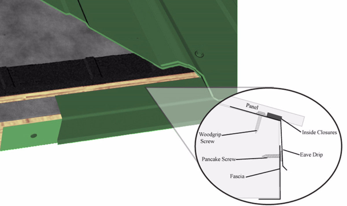 Drip Edge Buy Metal Roofing Direct