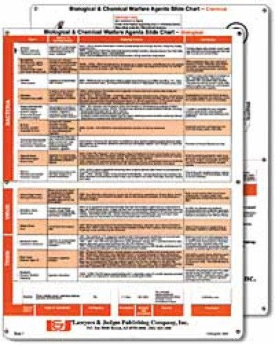 Biological and Chemical Warfare Agents Slide Chart - Lawyers & Judges Publishing Company, Inc.