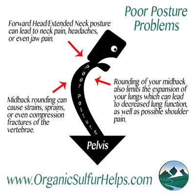 Poor Posture Can Commonly Cause These Problems