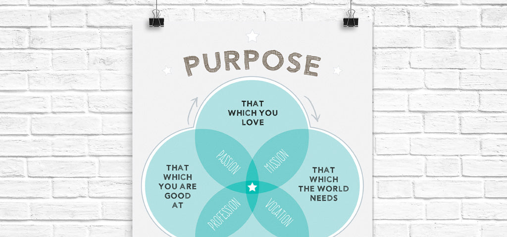 Inspirational Poster - Purpose Design