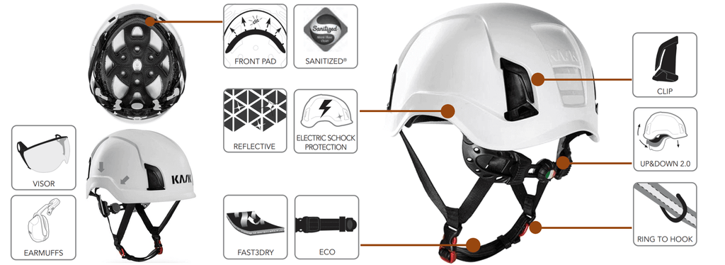 Kask Zenith Helmet - Features in details