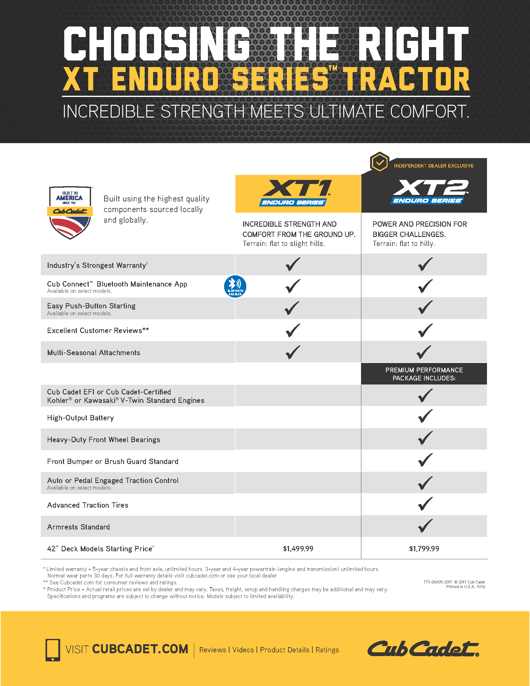 Choosing The Right XT Enduro Series Tractor
