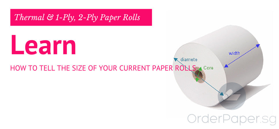 Learn thermal paper roll size