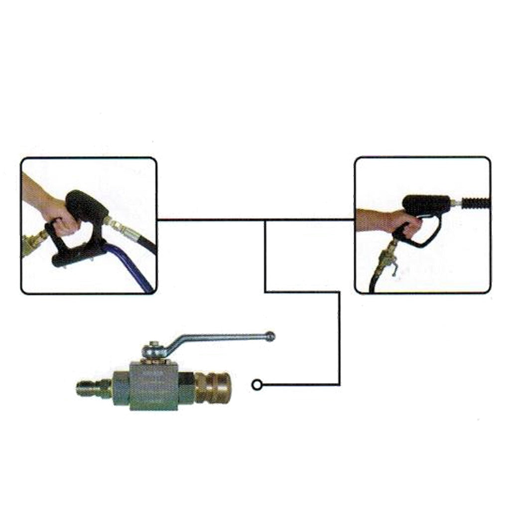High Pressure Ball Valve Kit with Quick Connectors