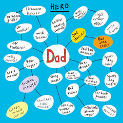 Unsung Hero Dad Card