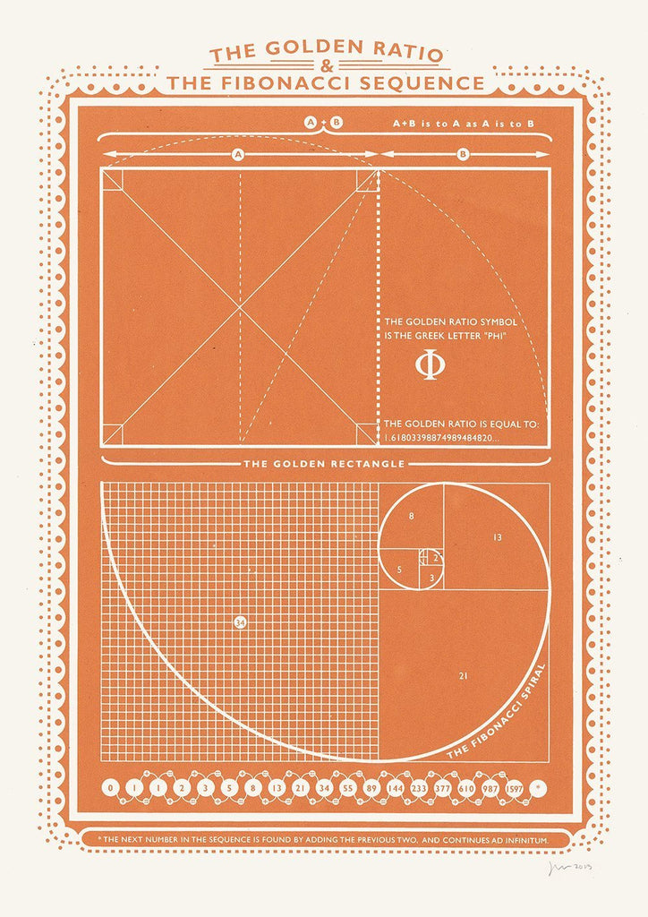 The Fibonacci Sequence Print