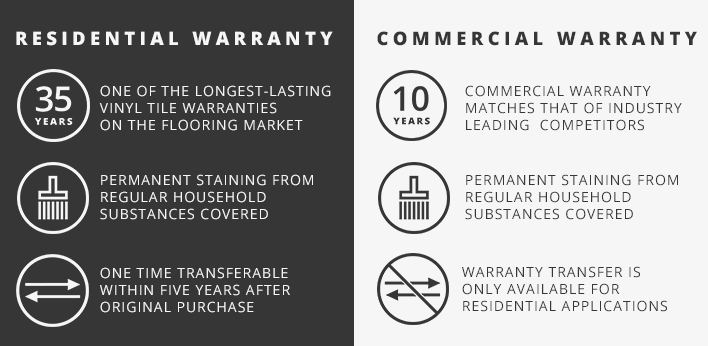 Sisu LVT residential warranty compared to commercial warranty
