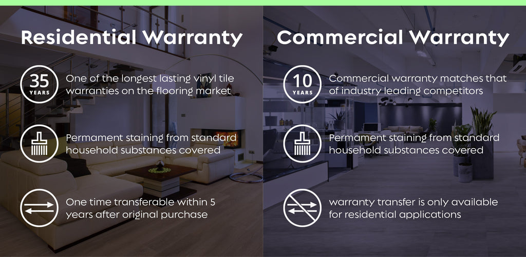 Sisu LVT's residential warranty compared to Sisu LVT's commercial warranty