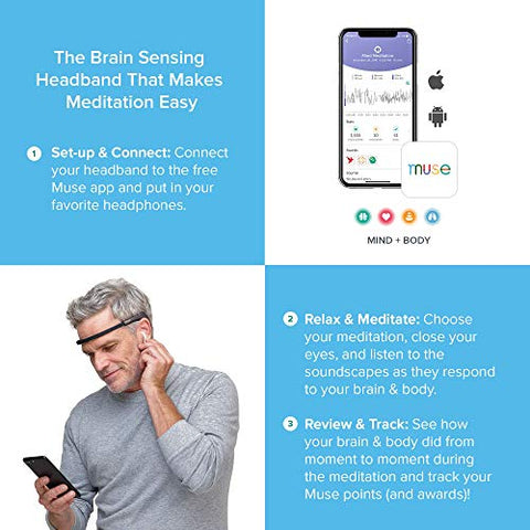 Image of Muse 2: The Brain Sensing Headband - Meditation Tracker Multi Sensor Headset Device - Responsive Sound Feedback for Brain Wave, Heart, Body & Breath Activity - Fitness Gear
