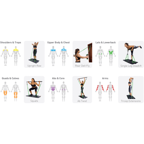 Image of BodyBoss 2.0 System - Total Workout - Fitness Gear