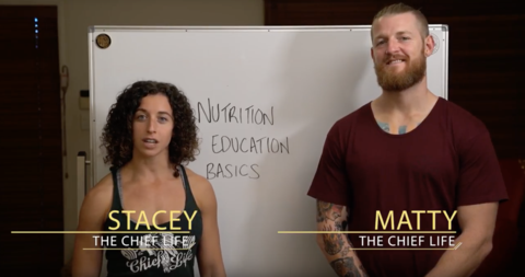 Nutrition Education Basics Video