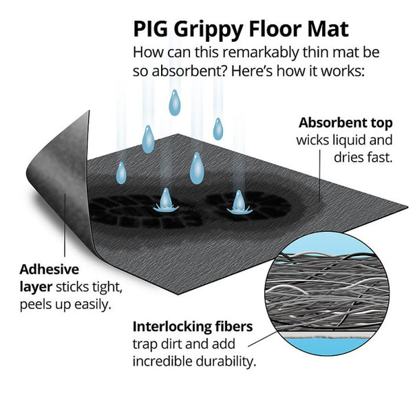 PIG® Grippy® Adhesive-Backed Floor Mat Starter Pack -  GRP36206
