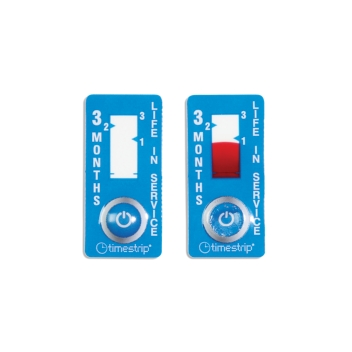 TimeStrip® Indicators - TSP001