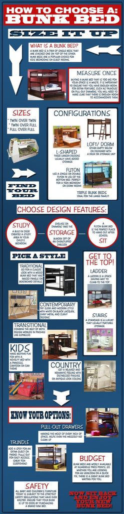 Helpful Tips on Choosing a Bunkbed