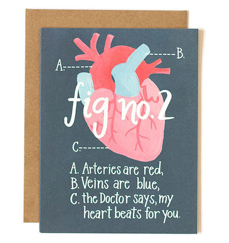 Fig. 2 Heart Card