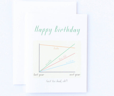 Birthday Graph Card