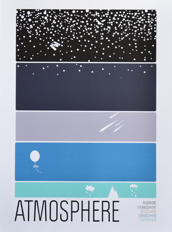 Atmosphere Screenprint