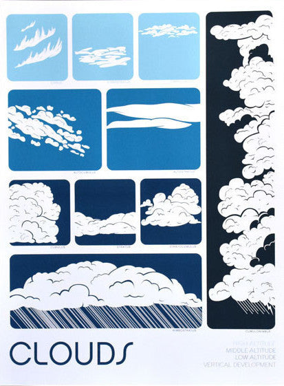 Clouds Screenprint
