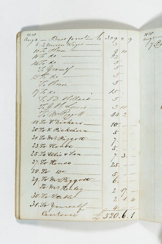 Dickens's Account book page