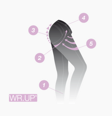 WR.UP® Preggo Sort (N)