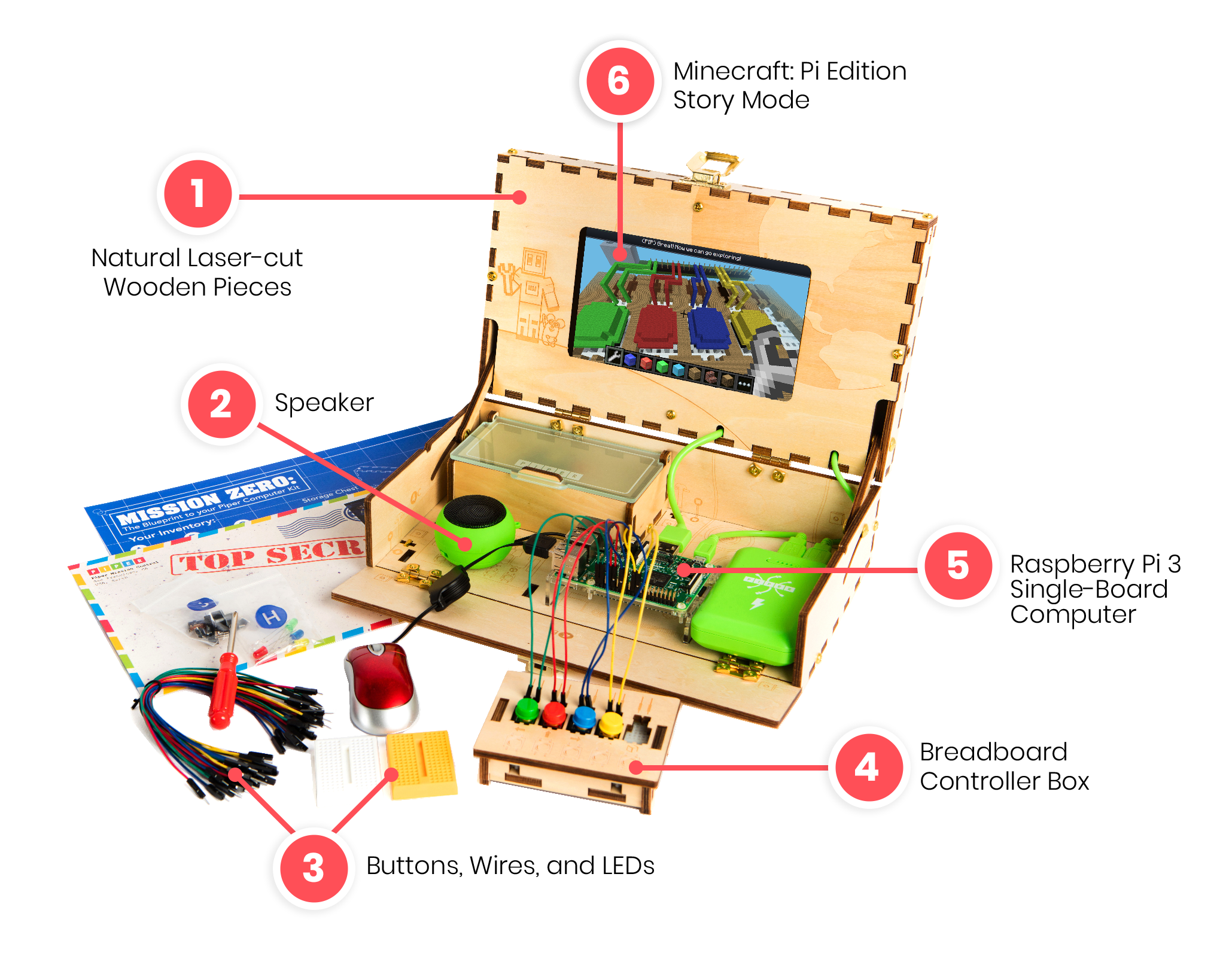 Piper Computer Kit 2 Way Switch Minecraft Whats In The Box