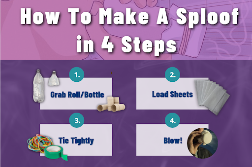 How-to-make-a-sploof
