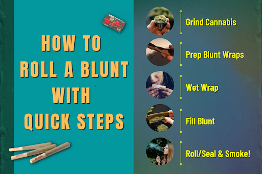How-to-roll-a-blunt