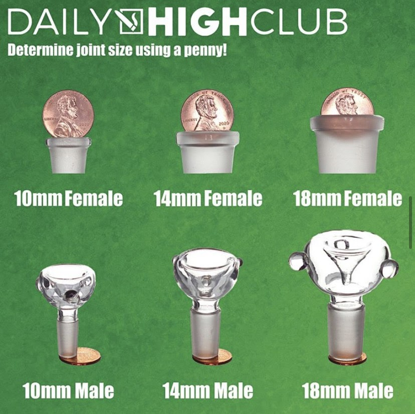 daily high club joint size guide