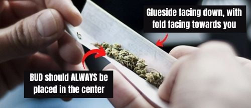 fill up cannabis joint