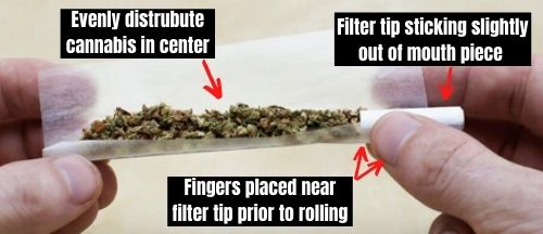 rolling joint