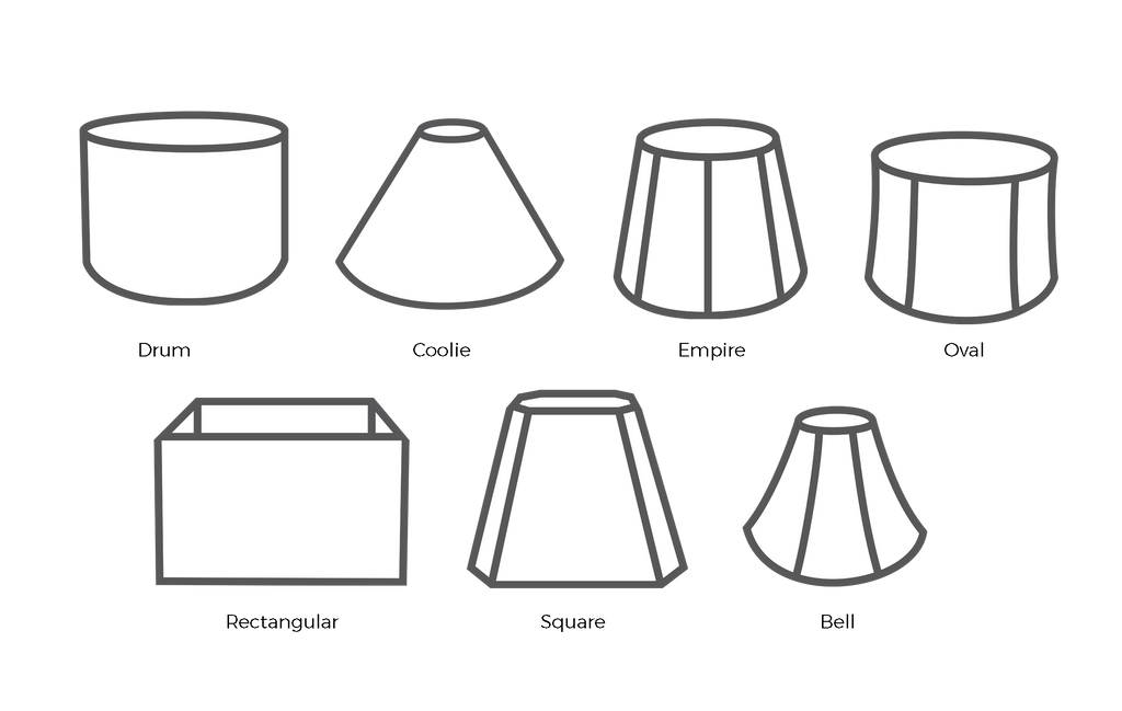 How To Choose The Right Lampshade Just Shades
