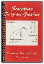 "Scripture Diagram Graphics - ""Drawing"" Men to Christ - Book Heaven - Challenge Press from CHALLENGE PRESS"