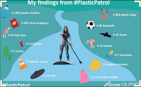 Lizzie carr SUP plastic pollution