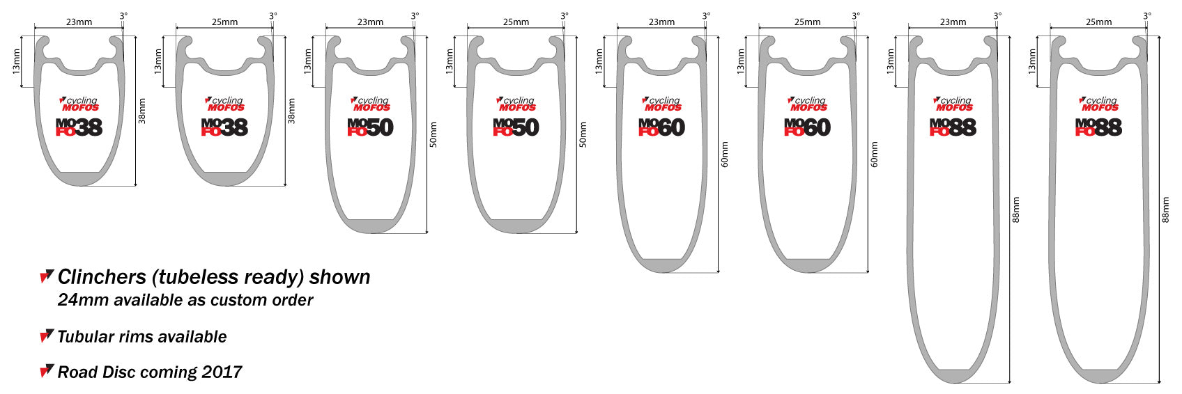 cyclingMOFOS Road Rim Specifications