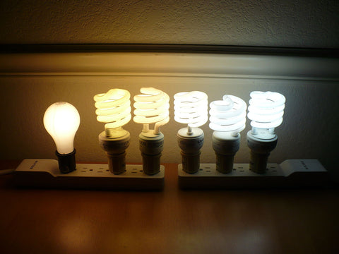On How To Light Your Living Space You Need Be Informed About What Each Of These Categories Mean Especially When It Comes Color Temperature