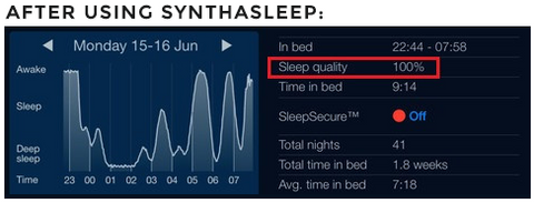 Best Natural Sleep Aids - After Taking SynthaSleep 1