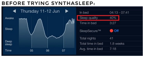 warning signs of insomnia - before taking SynthaSleep