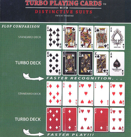 100% Plastic Playing Cards Turbo Deck Brown & Green Setup - Spinettis Gaming - 9