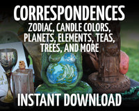 Correspondences of All Types