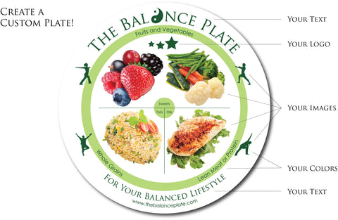 Balance Plate Customization