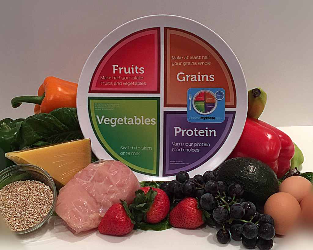 MyPlate - Portion Control Plate