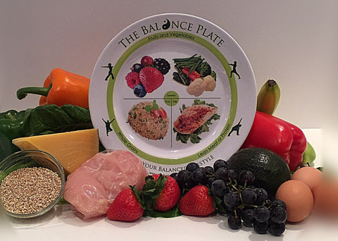 The Balance Plate - Portion Control Plate