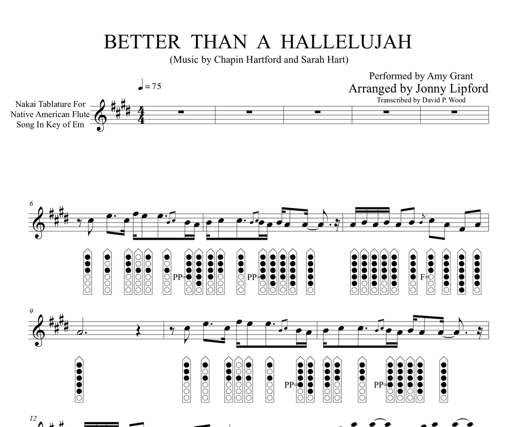 Better Than A Hallelujah - Sheet Music for Native American Flute [PDF]