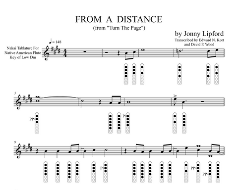 From A Distance - Sheet Music for Native American Flute [PDF]