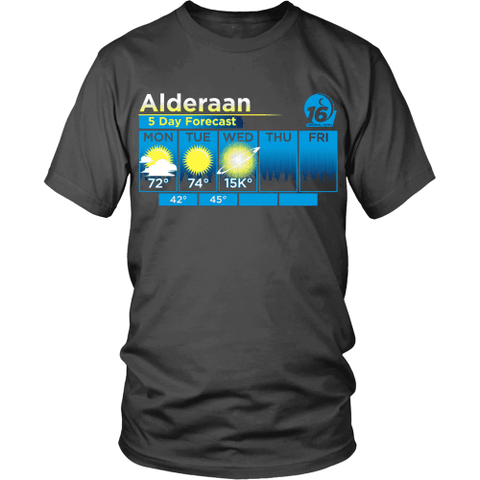 Image of Alderaan 5 Day Forecast - Need This Now