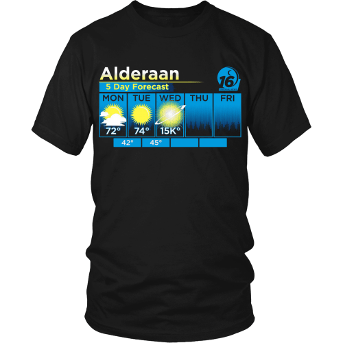 Alderaan 5 Day Forecast - Need This Now