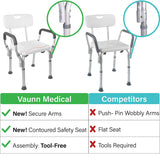 Vaunn Medical Tool-Free Assembly Adjustable Spa Bathtub Shower Lift Chair Seat Bench with Back and Arms - Med Shop and Beyond