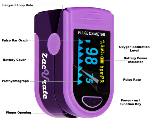 buy popular c0857 e5e68 Zacurate 500D Deluxe Pro Series Pulse Oximeter with Plethysmograph ...