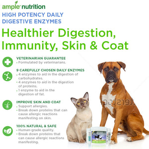 Daily Digestive Enzymes for Pets, 7.05oz