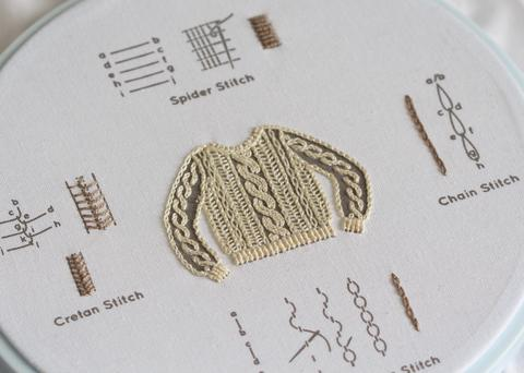 Knit Sweater Embroidery Stitch Sampler Kit by Kiriki Press